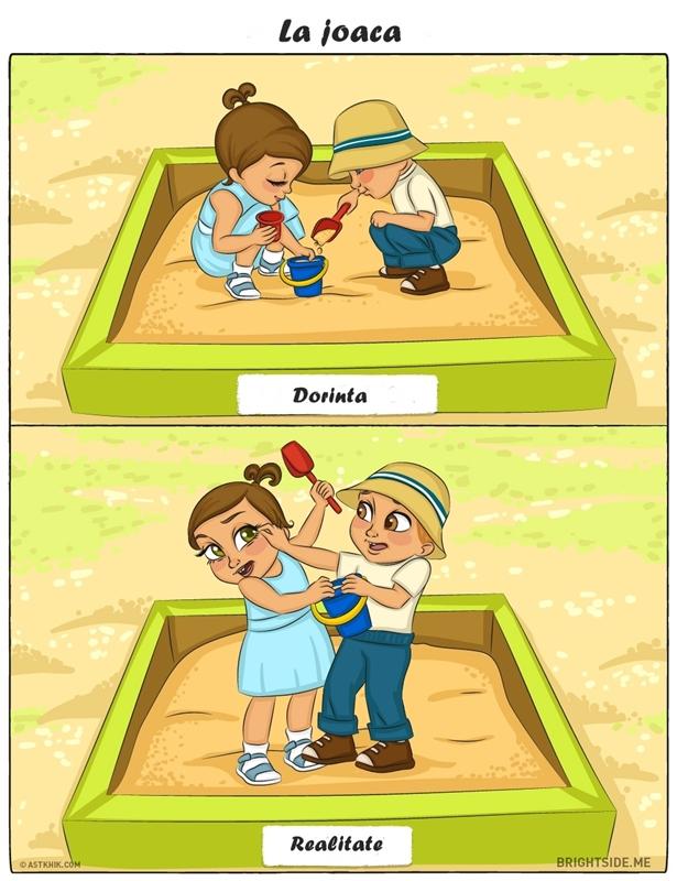 Copii versus parinti