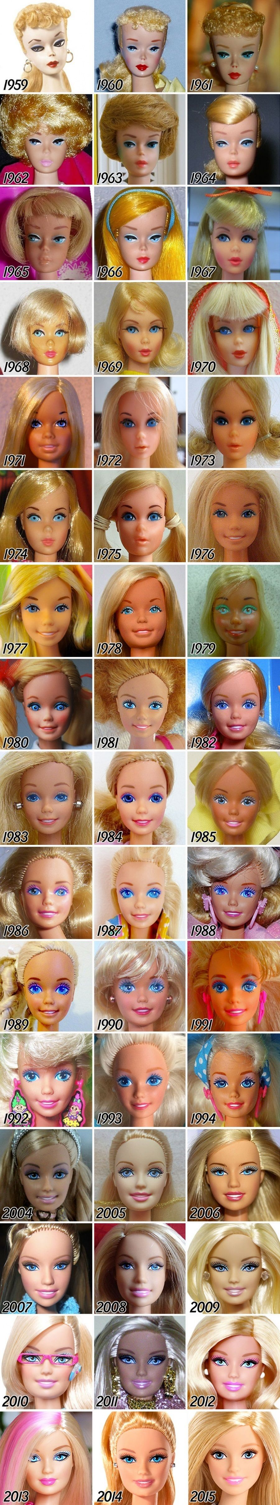 Evolutia papusii Barbie