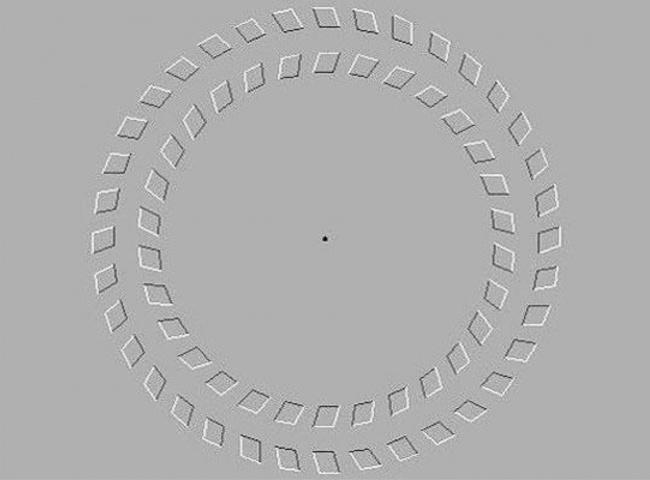 efect rotativ iluzoriu