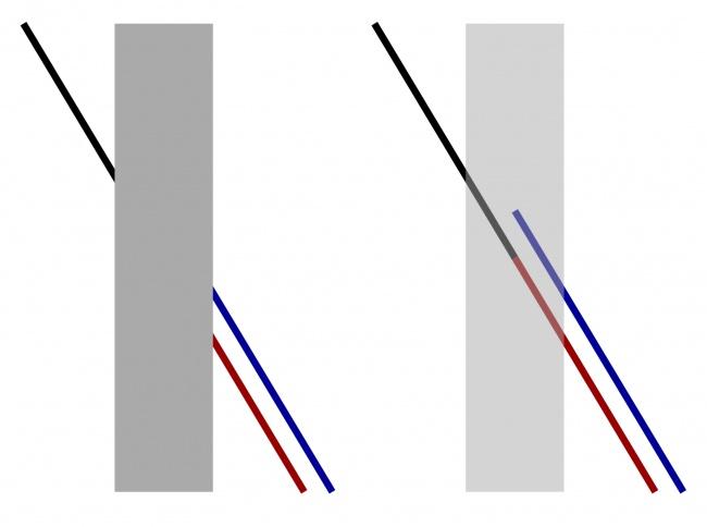 iluzia Poggendorff