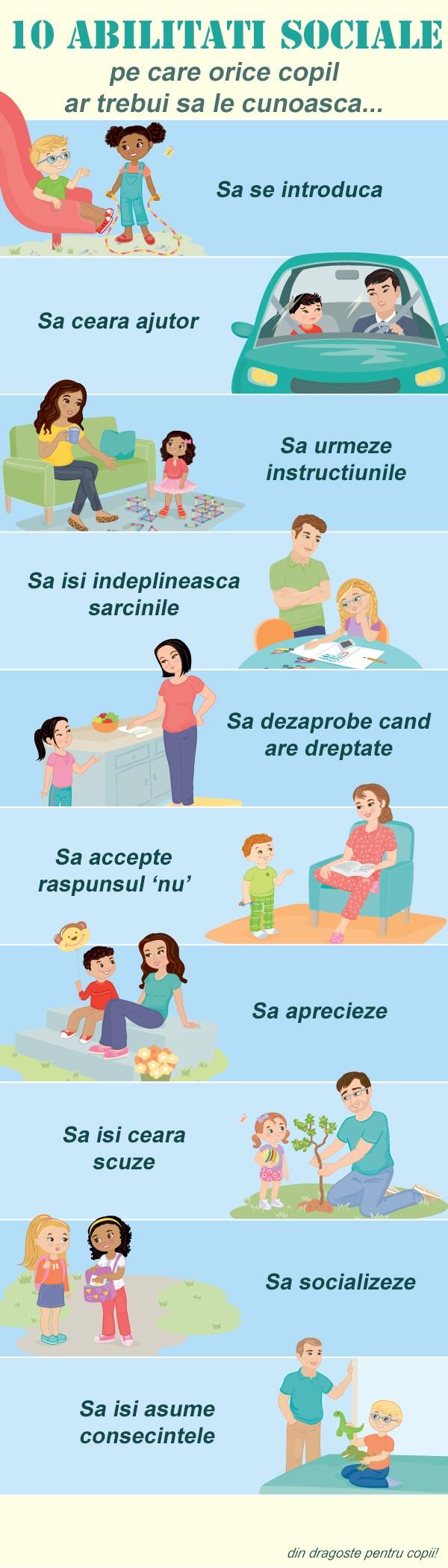 abilitati sociale copii