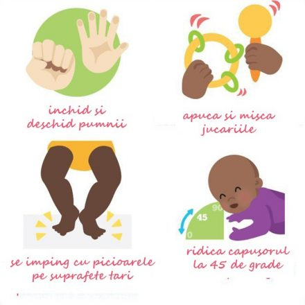 Lista de dezvoltare pentru bebelusi de la 0 la 12 luni
