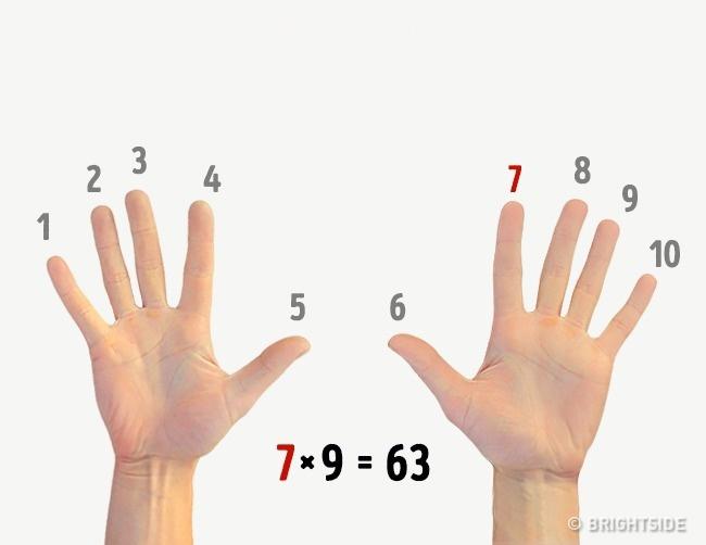 inmultirea numerelor 2