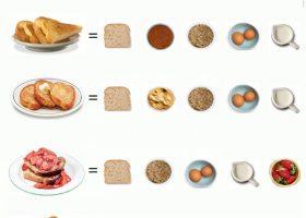 5 moduri in care sa iti prepari cel mai simplu si mai delicios mic dejun